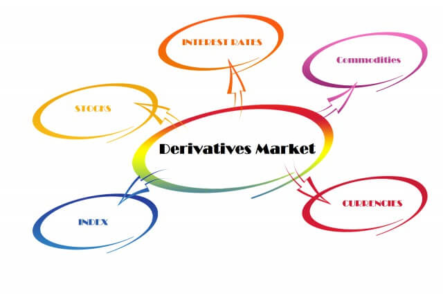 Different types of investment available in india vachhani investment calculator